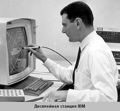Дисплейная станция IBM